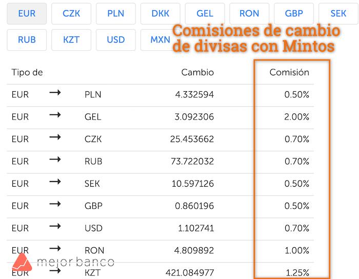 Comisiones por cambio de divisa con Mintos